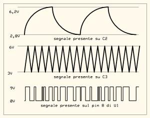 TZ006 grafico