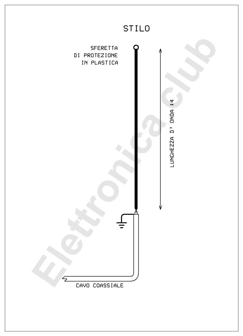 Hr001 Come Costruire La Propria Antenna Trasmittente Elettronica Club